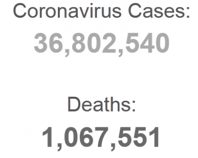 Coronavirus Covid 19 Cases in Nepal: The Toll crossed 100,000
